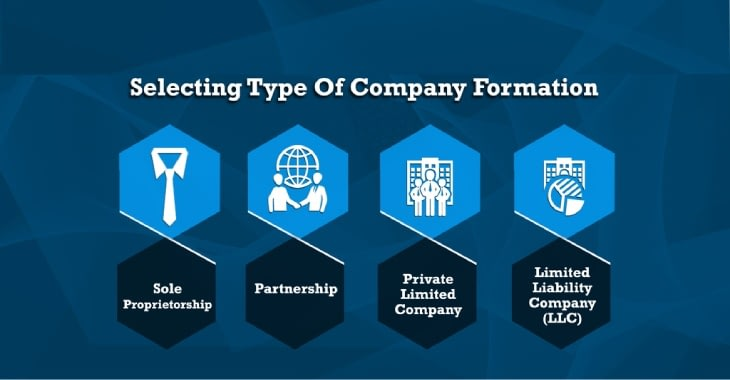 Select The Type Of Company