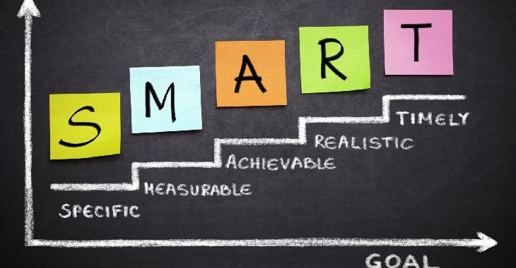 Perfect Business Goals And KPIs