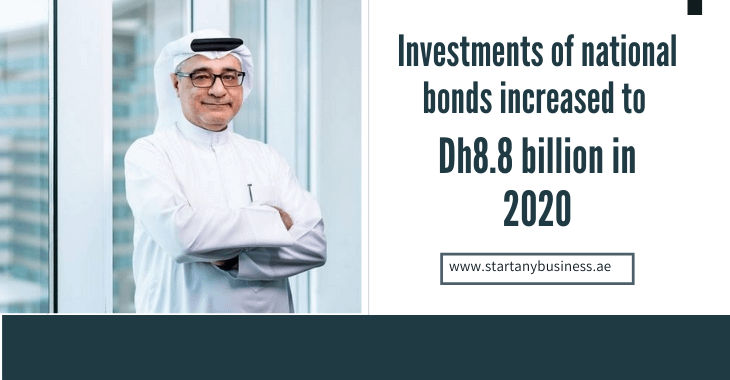 Investments of national bonds increased to Dh8.8 billion in 2020