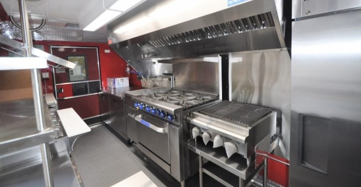 Kitchen Equipment And Raw Materials Required For Food Truck